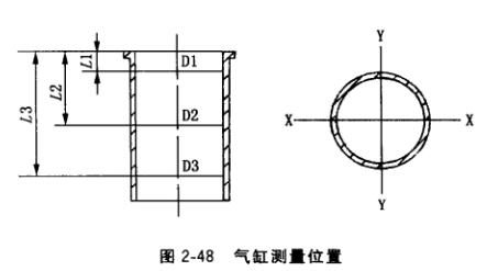 发电机组柴油机,汽油机常用调整,维修方法(2)